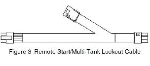 Cable Remote Start / Lockout, 764, PN 3020228